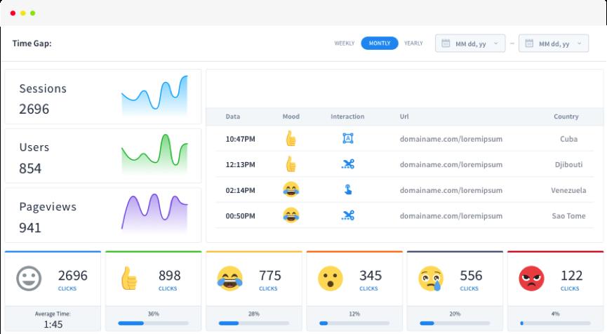 Emojics.com  Emojics.com, mide las emociones 💗 de tus Usuarios con emojis Dashboard